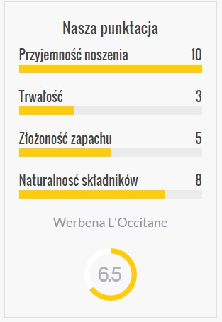 werbena-rating