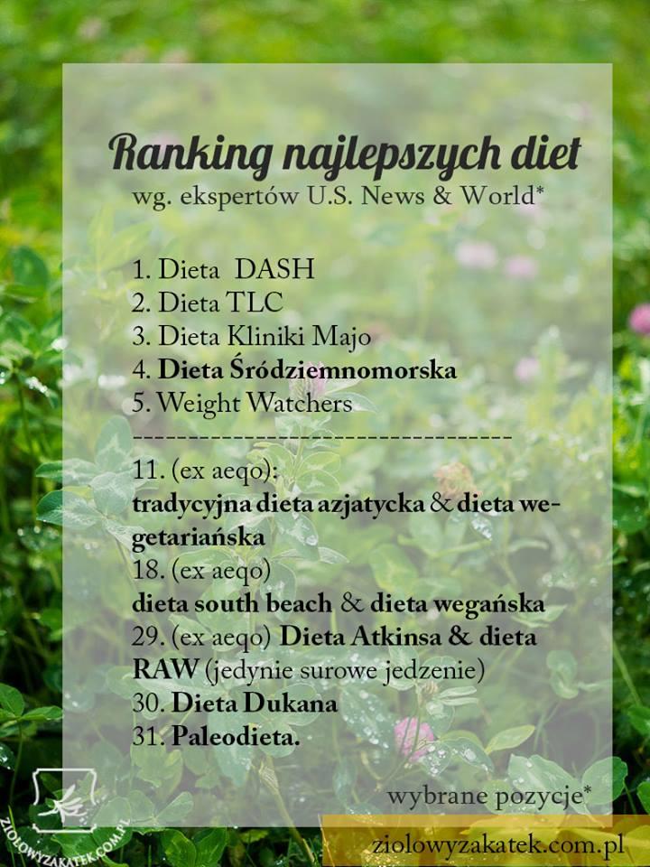 ranking-diet